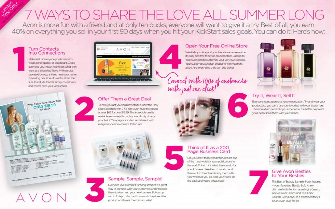 Avon Share the Love Incentive Perks