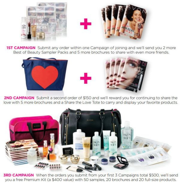 Image result for avon share the love incentive